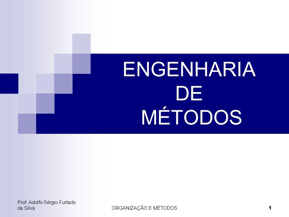Prof. Adolfo Sérgio Furtado da SilvaORGANIZAÇÃO E MÉTODOS 1 ENGENHARIA DE MÉTODOS