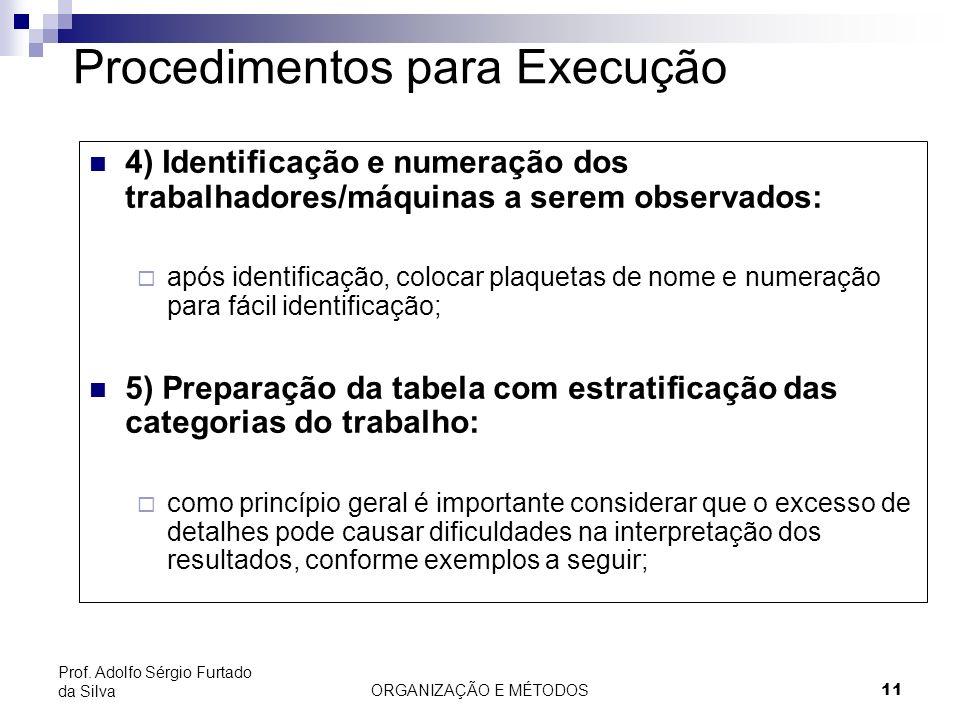 ORGANIZAÇÃO E MÉTODOS11 Prof. Adolfo Sérgio Furtado da Silva Procedimentos para Execução 4) Identificação e numeração dos trabalhadores/máquinas a ser