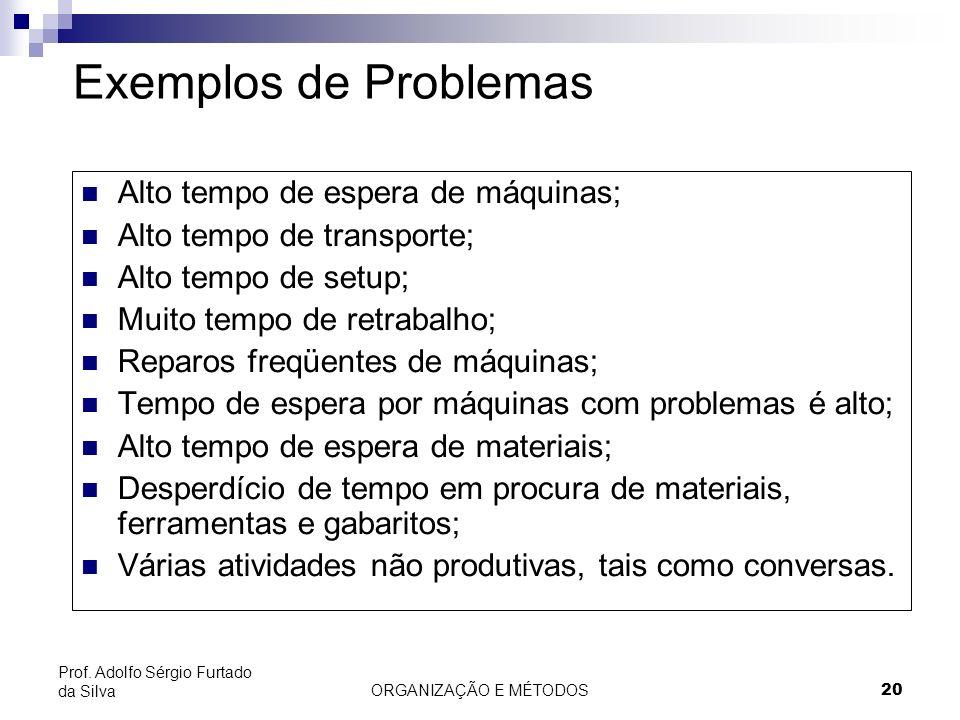 ORGANIZAÇÃO E MÉTODOS20 Prof. Adolfo Sérgio Furtado da Silva Exemplos de Problemas Alto tempo de espera de máquinas; Alto tempo de transporte; Alto te