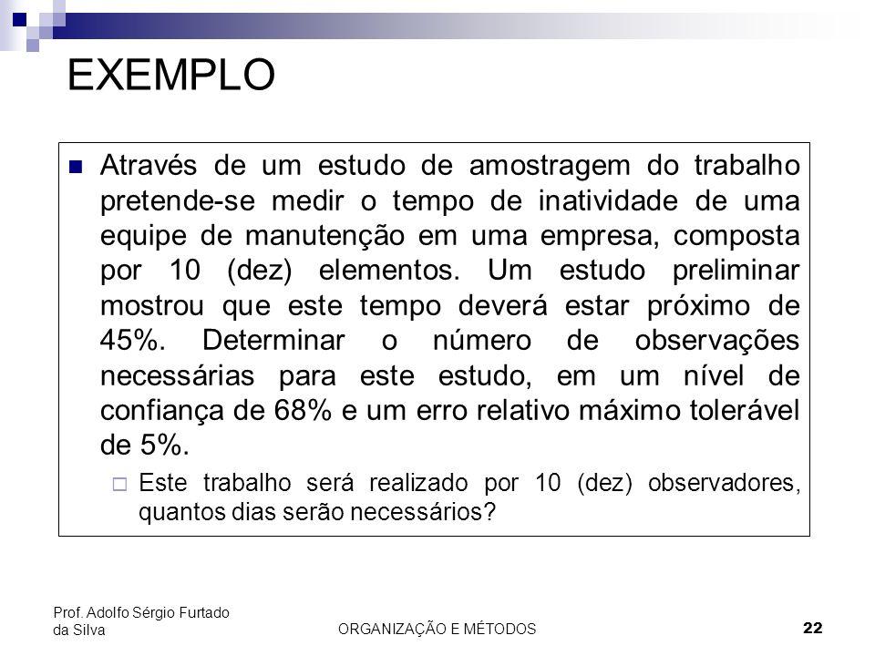 ORGANIZAÇÃO E MÉTODOS22 Prof. Adolfo Sérgio Furtado da Silva EXEMPLO Através de um estudo de amostragem do trabalho pretende-se medir o tempo de inati