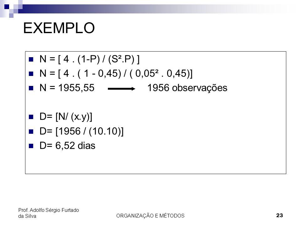 ORGANIZAÇÃO E MÉTODOS23 Prof. Adolfo Sérgio Furtado da Silva EXEMPLO N = [ 4. (1-P) / (S².P) ] N = [ 4. ( 1 - 0,45) / ( 0,05². 0,45)] N = 1955,55 1956