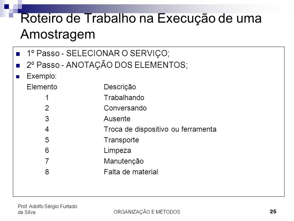ORGANIZAÇÃO E MÉTODOS25 Prof.