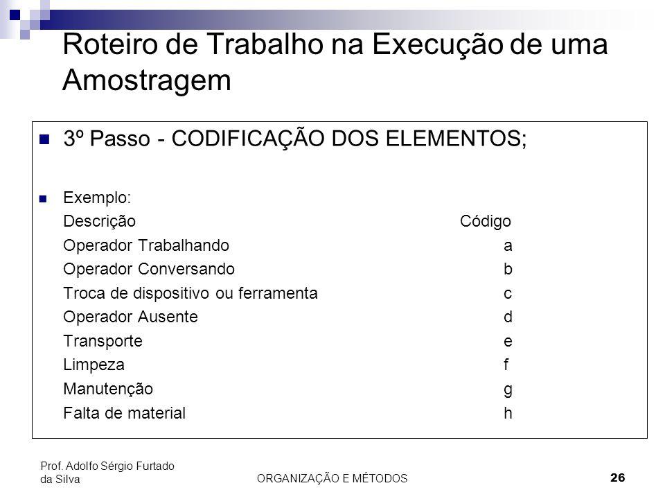 ORGANIZAÇÃO E MÉTODOS26 Prof.