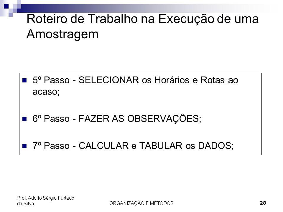 ORGANIZAÇÃO E MÉTODOS28 Prof.