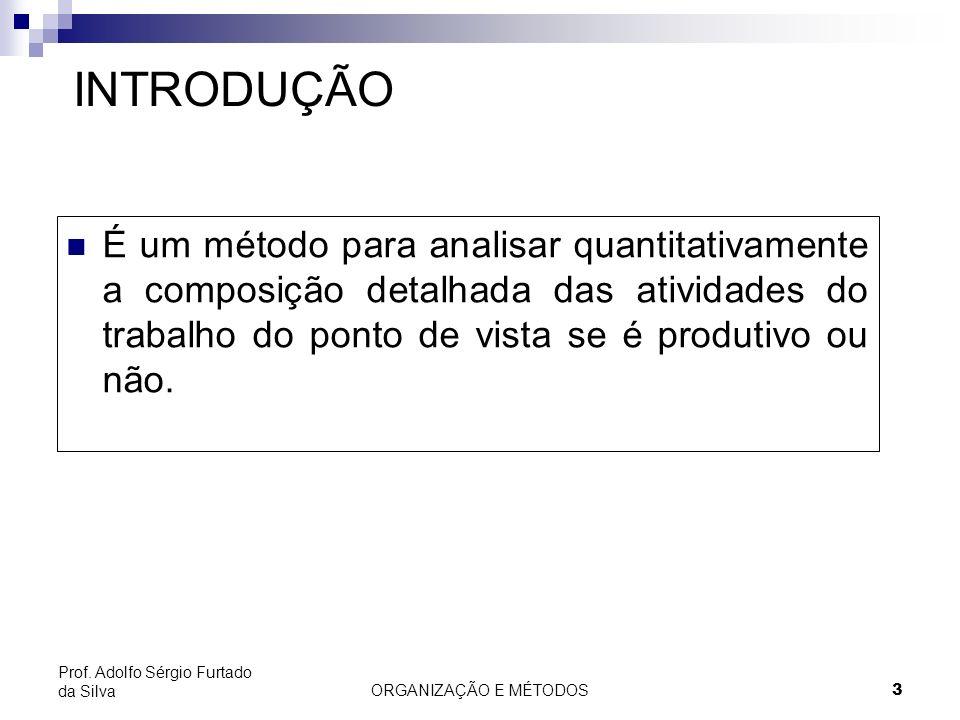 ORGANIZAÇÃO E MÉTODOS3 Prof. Adolfo Sérgio Furtado da Silva INTRODUÇÃO É um método para analisar quantitativamente a composição detalhada das atividad