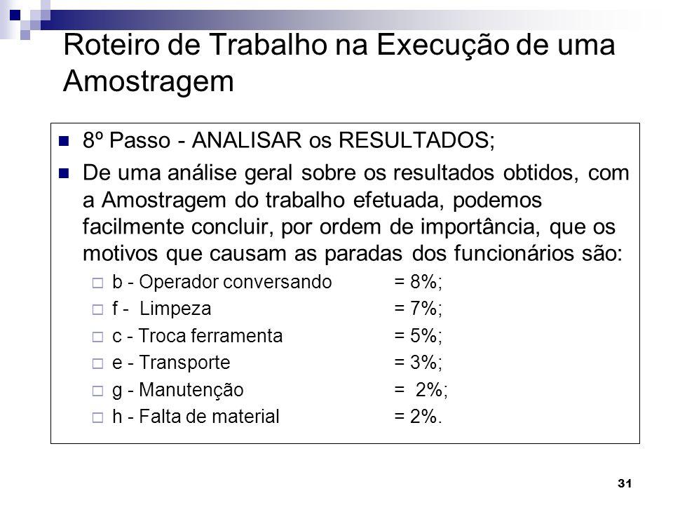 31 Roteiro de Trabalho na Execução de uma Amostragem 8º Passo - ANALISAR os RESULTADOS; De uma análise geral sobre os resultados obtidos, com a Amostragem do trabalho efetuada, podemos facilmente concluir, por ordem de importância, que os motivos que causam as paradas dos funcionários são: b - Operador conversando = 8%; f - Limpeza = 7%; c - Troca ferramenta = 5%; e - Transporte = 3%; g - Manutenção = 2%; h - Falta de material = 2%.