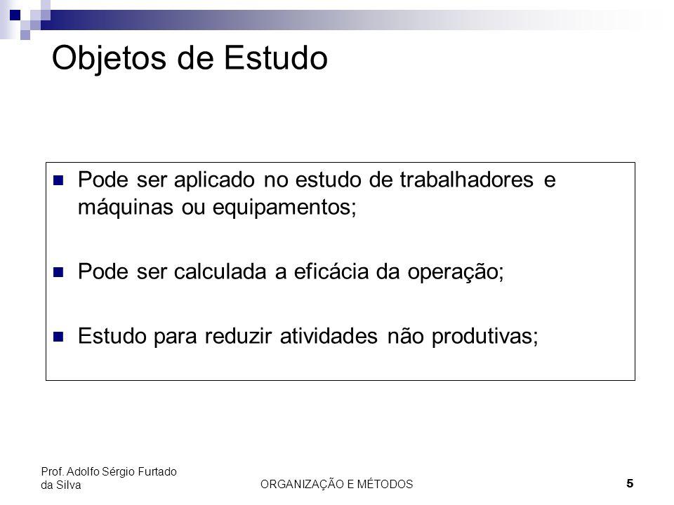 ORGANIZAÇÃO E MÉTODOS5 Prof. Adolfo Sérgio Furtado da Silva Objetos de Estudo Pode ser aplicado no estudo de trabalhadores e máquinas ou equipamentos;