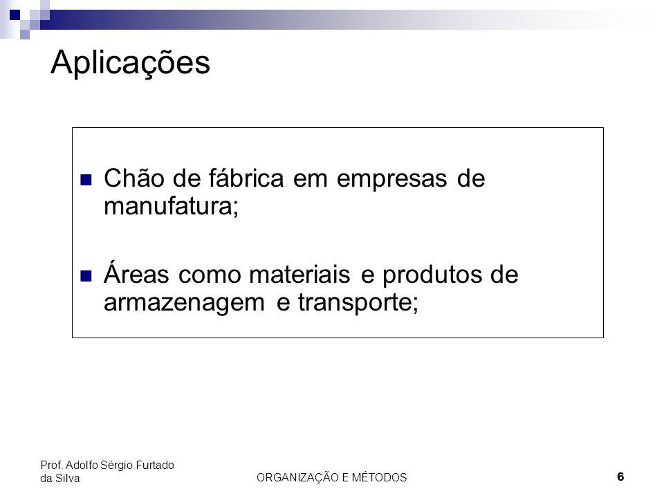 ORGANIZAÇÃO E MÉTODOS6 Prof. Adolfo Sérgio Furtado da Silva Aplicações Chão de fábrica em empresas de manufatura; Áreas como materiais e produtos de a