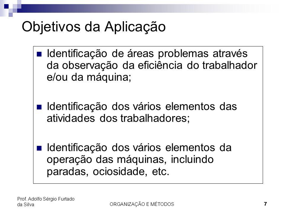 ORGANIZAÇÃO E MÉTODOS7 Prof. Adolfo Sérgio Furtado da Silva Objetivos da Aplicação Identificação de áreas problemas através da observação da eficiênci
