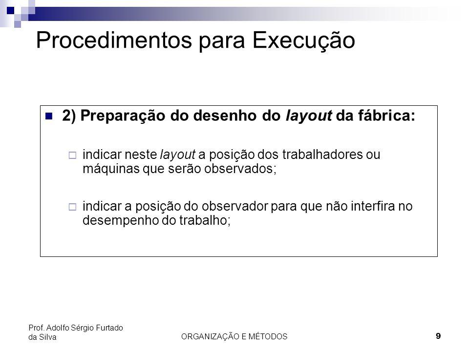 ORGANIZAÇÃO E MÉTODOS9 Prof. Adolfo Sérgio Furtado da Silva Procedimentos para Execução 2) Preparação do desenho do layout da fábrica: indicar neste l