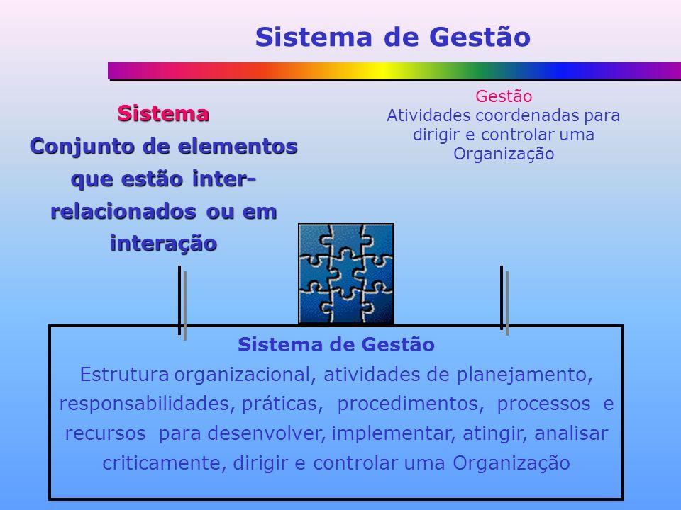 Gestão Atividades coordenadas para dirigir e controlar uma Organização Sistema Conjunto de elementos que estão inter- relacionados ou em interação Sis