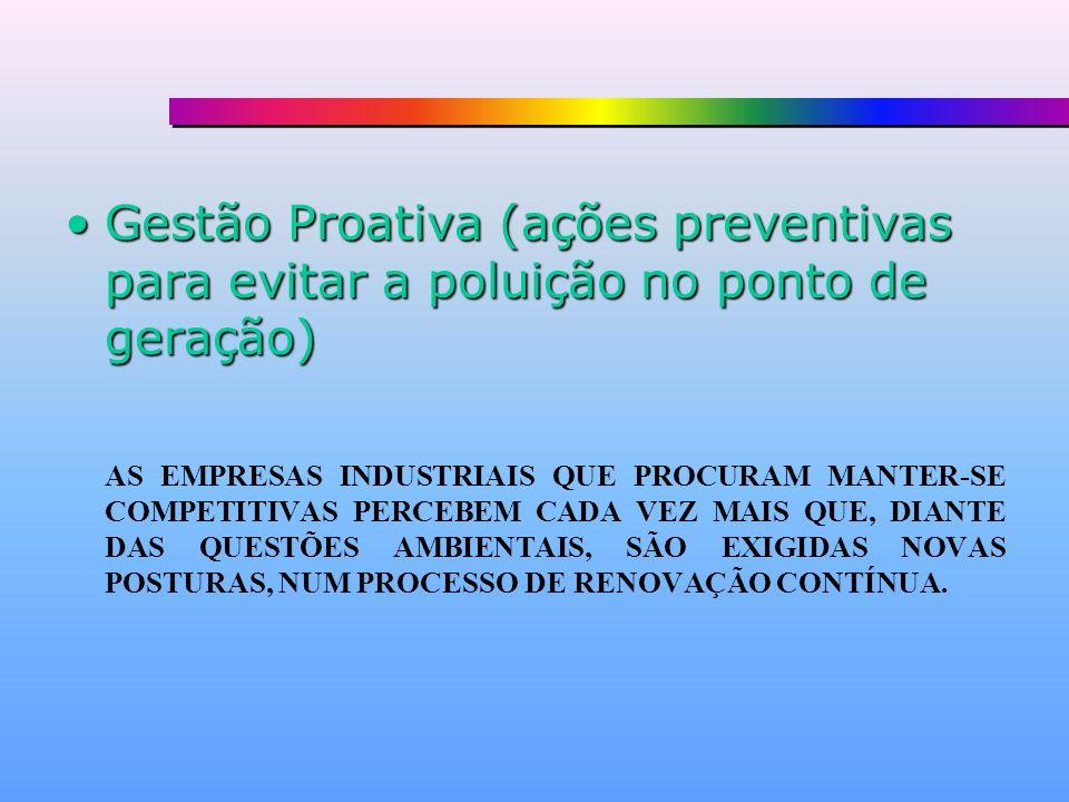 Gestão Proativa (ações preventivas para evitar a poluição no ponto de geração)Gestão Proativa (ações preventivas para evitar a poluição no ponto de ge