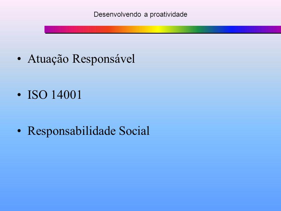 Desenvolvendo a proatividade Atuação Responsável ISO 14001 Responsabilidade Social