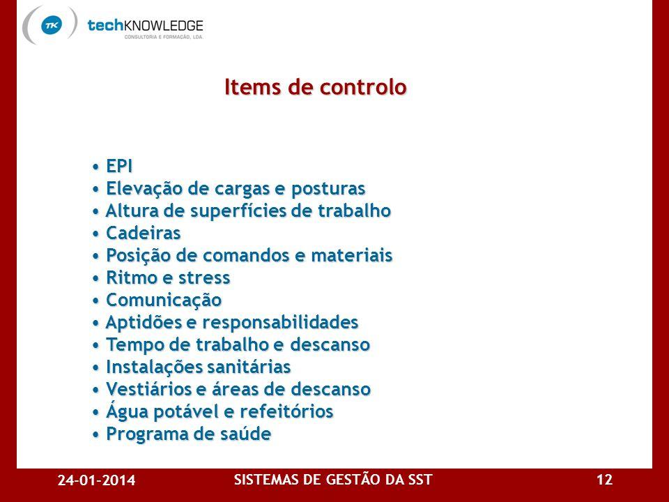 24-01-2014 SISTEMAS DE GESTÃO DA SST11 Items de controlo Saídas de emergência Saídas de emergência Corredores e Barreiras Corredores e Barreiras Limpe