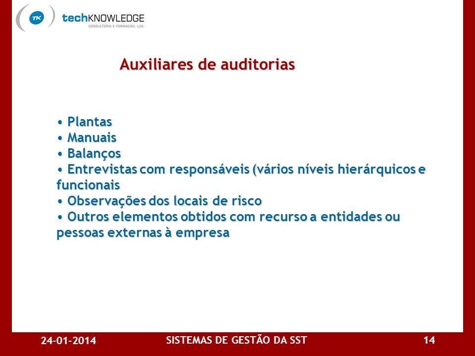 24-01-2014 SISTEMAS DE GESTÃO DA SST13 Educação/Formação em SST Educação/Formação em SST Sinalização de segurança Sinalização de segurança Visores Vis