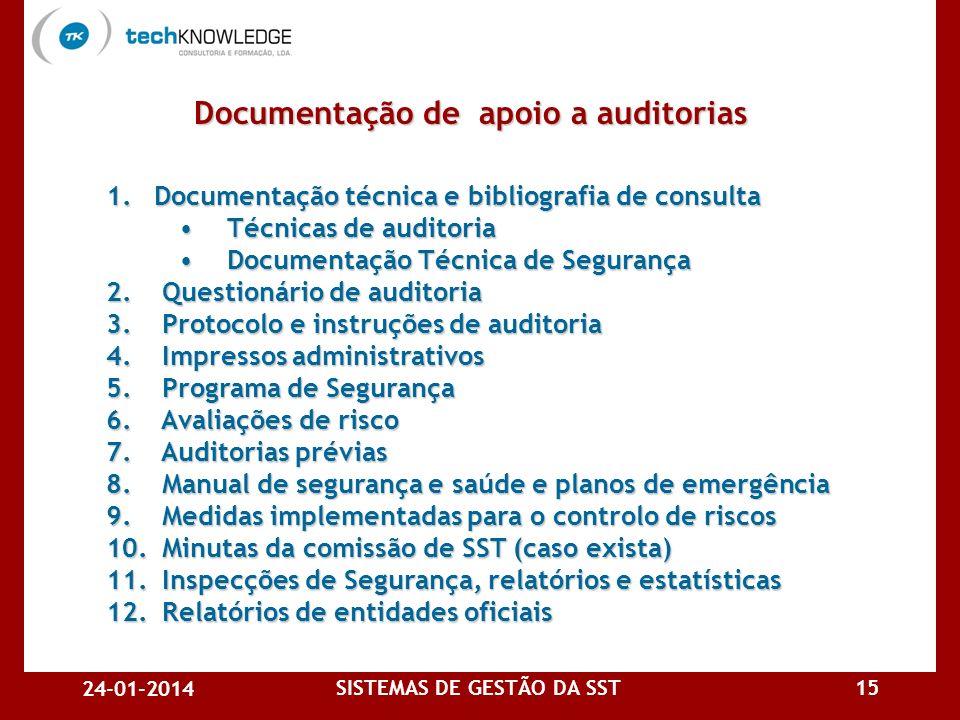 24-01-2014 SISTEMAS DE GESTÃO DA SST14 Auxiliares de auditorias Plantas Plantas Manuais Manuais Balanços Balanços Entrevistas com responsáveis (vários