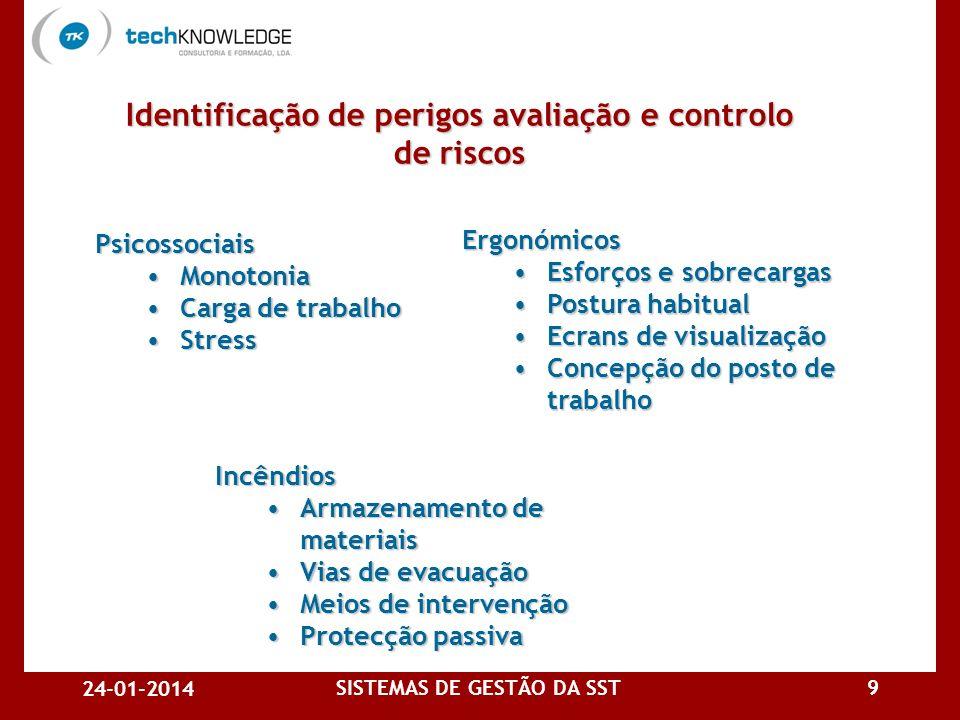 24-01-2014 SISTEMAS DE GESTÃO DA SST8 Eléctricos Contacto directoContacto directo Contacto indirectoContacto indirecto Electricidade estáticaElectrici