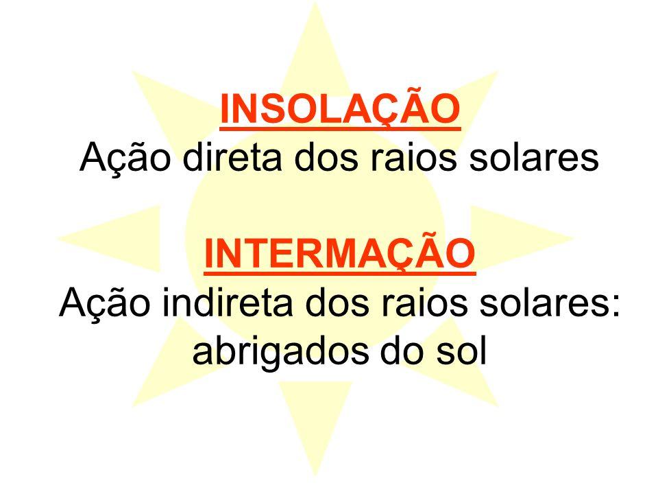 INSOLAÇÃO Ação direta dos raios solares INTERMAÇÃO Ação indireta dos raios solares: abrigados do sol