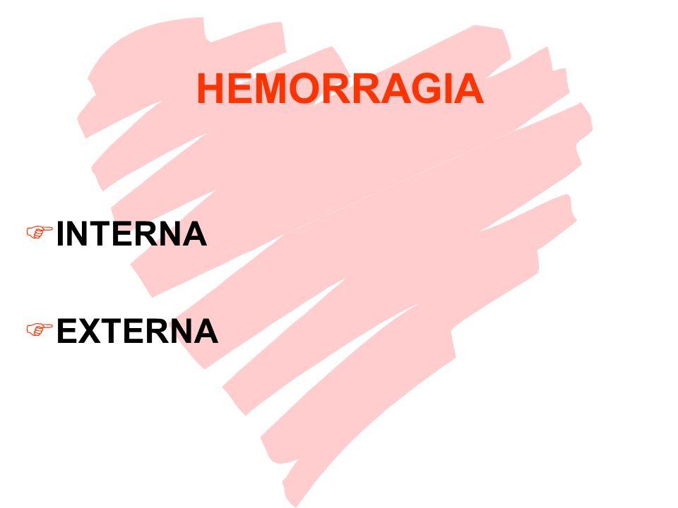 FINTERNA FEXTERNA HEMORRAGIA