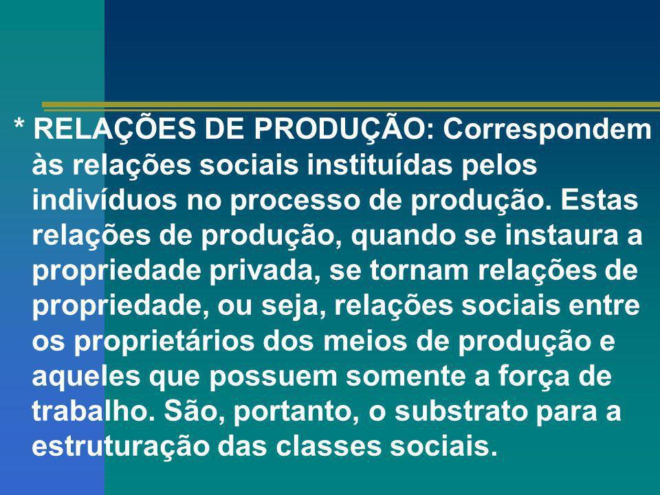 * RELAÇÕES DE PRODUÇÃO: Correspondem às relações sociais instituídas pelos indivíduos no processo de produção. Estas relações de produção, quando se i