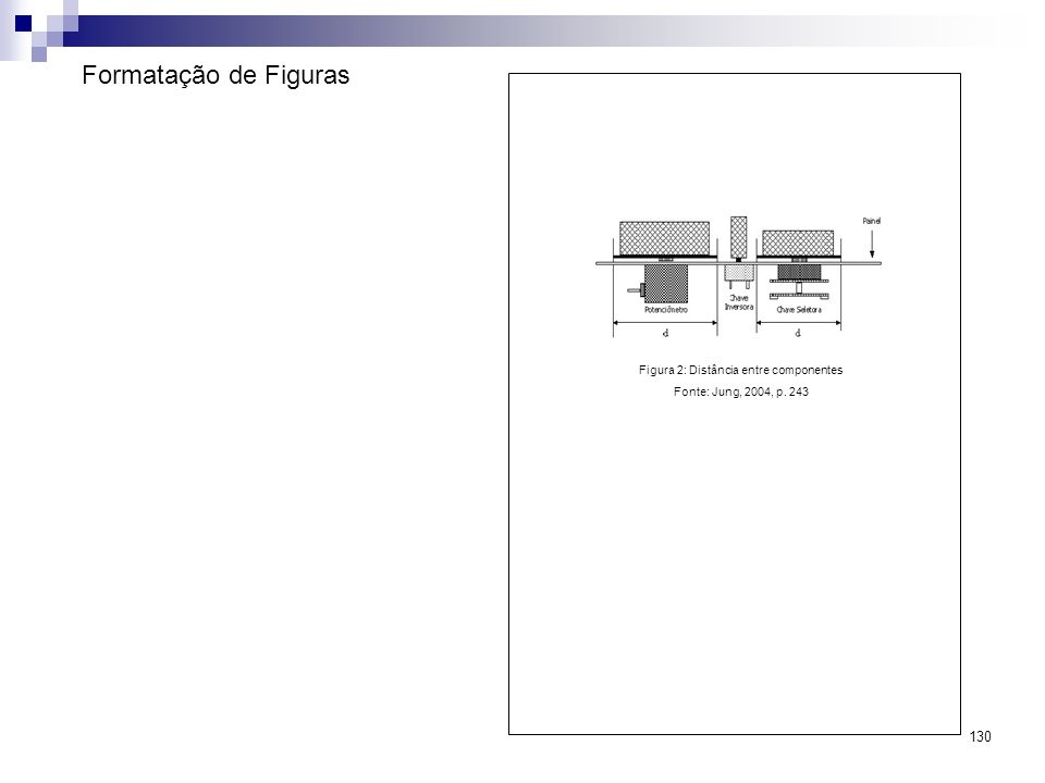 130 Formatação de Figuras Figura 2: Distância entre componentes Fonte: Jung, 2004, p. 243