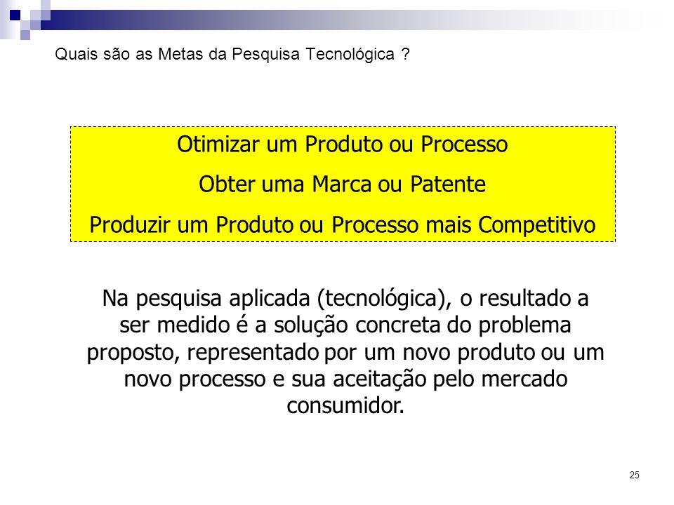 25 Quais são as Metas da Pesquisa Tecnológica ? Otimizar um Produto ou Processo Obter uma Marca ou Patente Produzir um Produto ou Processo mais Compet