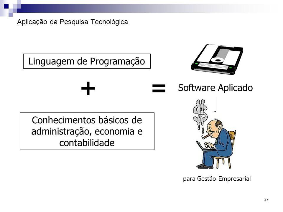 27 Aplicação da Pesquisa Tecnológica Linguagem de Programação Conhecimentos básicos de administração, economia e contabilidade += Software Aplicado pa