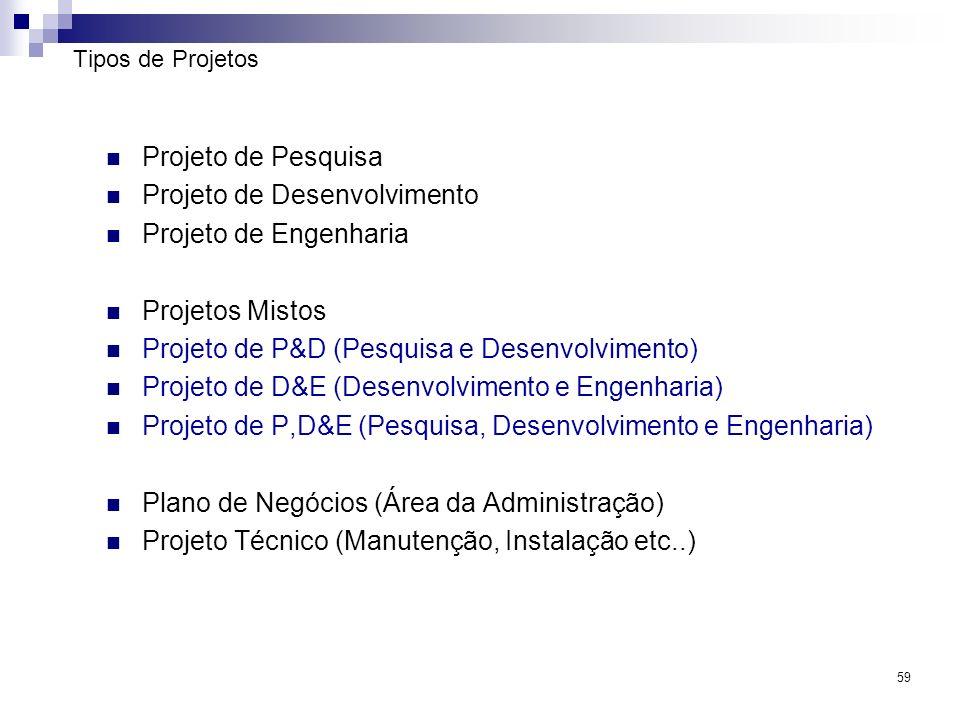 59 Tipos de Projetos Projeto de Pesquisa Projeto de Desenvolvimento Projeto de Engenharia Projetos Mistos Projeto de P&D (Pesquisa e Desenvolvimento)