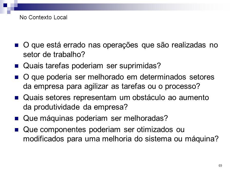 69 No Contexto Local O que está errado nas operações que são realizadas no setor de trabalho? Quais tarefas poderiam ser suprimidas? O que poderia ser