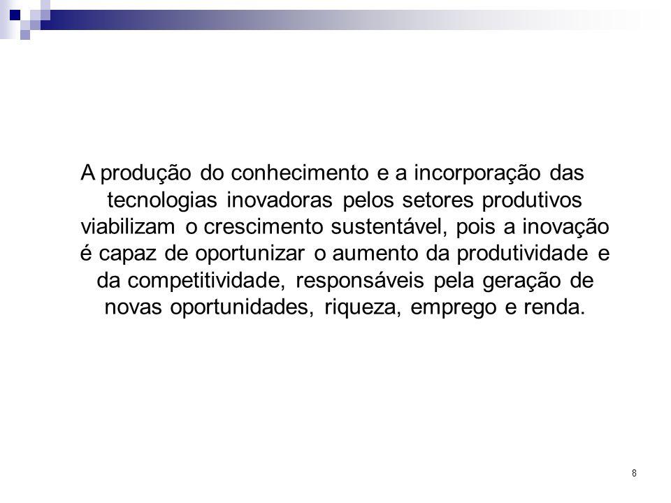 119 Problema de Pesquisa Necessidade e Definição do Problema Objeto de Estudo Determinação do Ambiente (Ex.