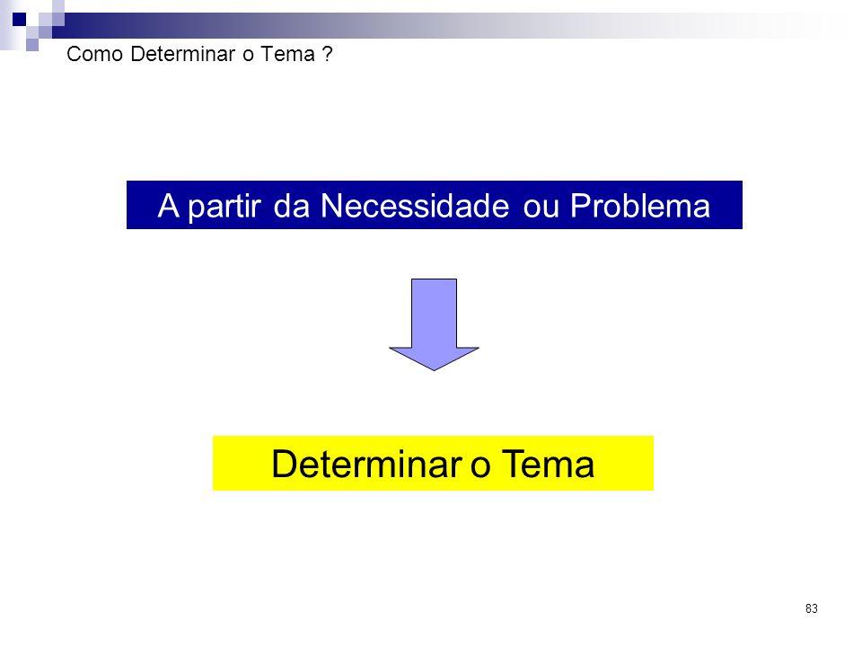 83 Como Determinar o Tema ? A partir da Necessidade ou Problema Determinar o Tema