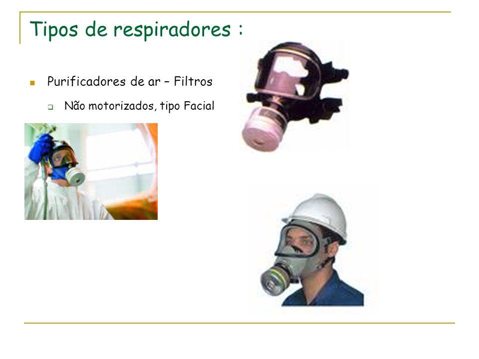 Tipos de respiradores : Purificadores de ar – Filtros Não motorizados, tipo Facial