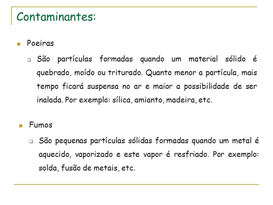 Contaminantes: Gases São substâncias que não são líquidas ou sólidas nas condições normais de temperatura e pressão.