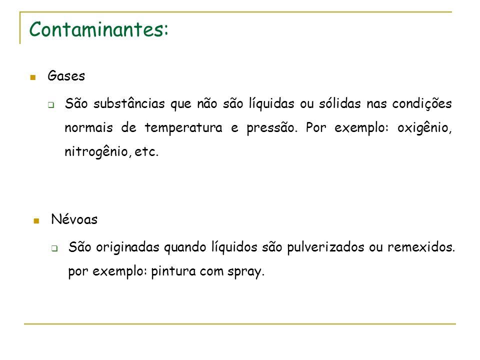 Contaminantes: Gases São substâncias que não são líquidas ou sólidas nas condições normais de temperatura e pressão. Por exemplo: oxigênio, nitrogênio