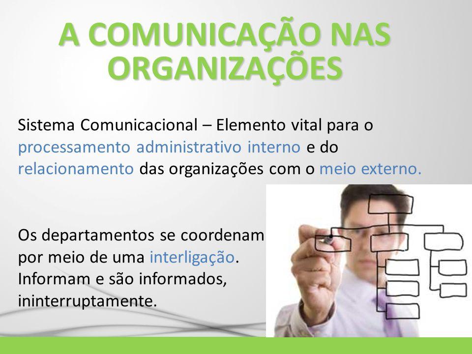 A COMUNICAÇÃO NAS ORGANIZAÇÕES Sistema Comunicacional – Elemento vital para o processamento administrativo interno e do relacionamento das organizaçõe