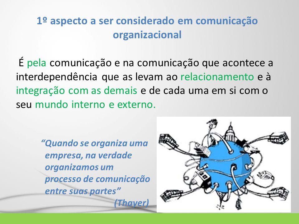 1º aspecto a ser considerado em comunicação organizacional É pela comunicação e na comunicação que acontece a interdependência que as levam ao relacio