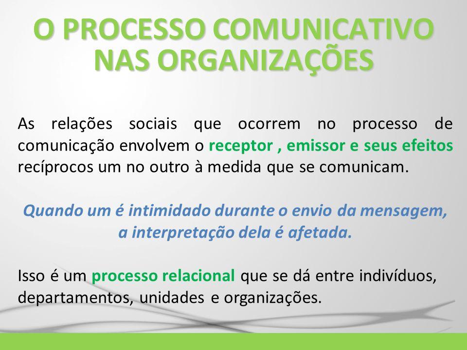 O PROCESSO COMUNICATIVO NAS ORGANIZAÇÕES As relações sociais que ocorrem no processo de comunicação envolvem o receptor, emissor e seus efeitos recípr