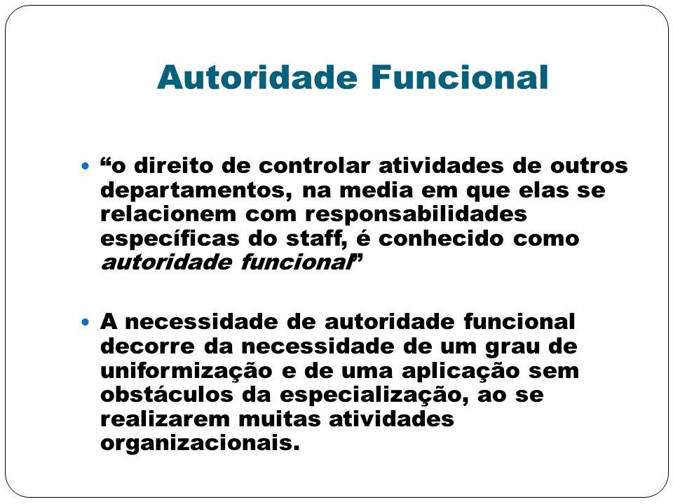 Autoridade Funcional o direito de controlar atividades de outros departamentos, na media em que elas se relacionem com responsabilidades específicas d