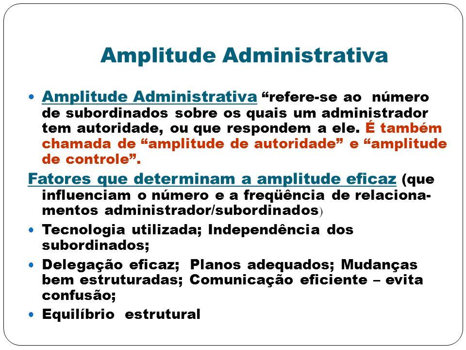 Amplitude Administrativa Amplitude Administrativa refere-se ao número de subordinados sobre os quais um administrador tem autoridade, ou que respondem