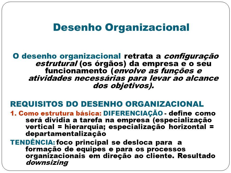 Desenho Organizacional O desenho organizacional retrata a configuração estrutural (os órgãos) da empresa e o seu funcionamento (envolve as funções e a