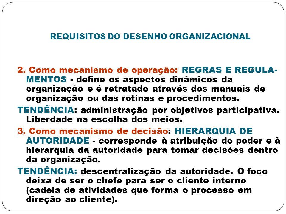 REQUISITOS DO DESENHO ORGANIZACIONAL 2. Como mecanismo de operação: REGRAS E REGULA- MENTOS - define os aspectos dinâmicos da organização e é retratad