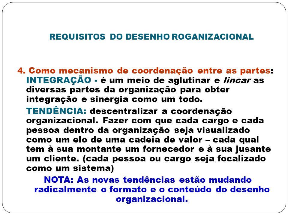 REQUISITOS DO DESENHO ROGANIZACIONAL 4. Como mecanismo de coordenação entre as partes: INTEGRAÇÃO - é um meio de aglutinar e lincar as diversas partes