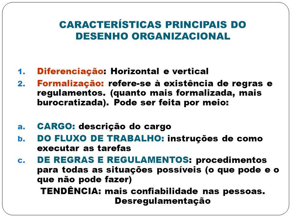 CARACTERÍSTICAS PRINCIPAIS DO DESENHO ORGANIZACIONAL 1. Diferenciação: Horizontal e vertical 2. Formalização: refere-se à existência de regras e regul
