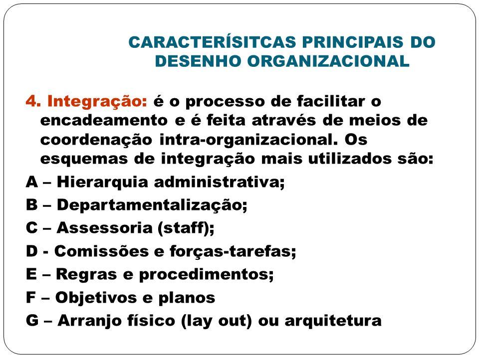 CARACTERÍSITCAS PRINCIPAIS DO DESENHO ORGANIZACIONAL 4. Integração: é o processo de facilitar o encadeamento e é feita através de meios de coordenação