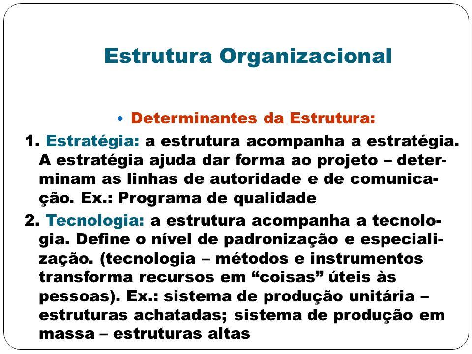 Estrutura Organizacional Determinantes da Estrutura: 1. Estratégia: a estrutura acompanha a estratégia. A estratégia ajuda dar forma ao projeto – dete
