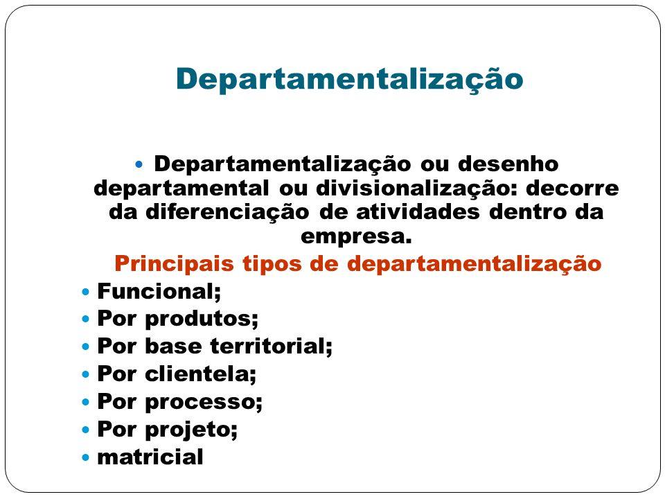 Departamentalização Departamentalização ou desenho departamental ou divisionalização: decorre da diferenciação de atividades dentro da empresa. Princi