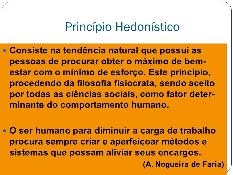 Princípio Hedonístico Consiste na tendência natural que possui as pessoas de procurar obter o máximo de bem- estar com o mínimo de esforço. Este princ