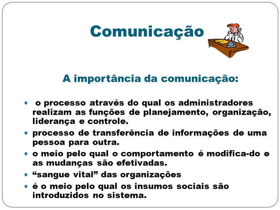 Comunicação A importância da comunicação: o processo através do qual os administradores realizam as funções de planejamento, organização, liderança e