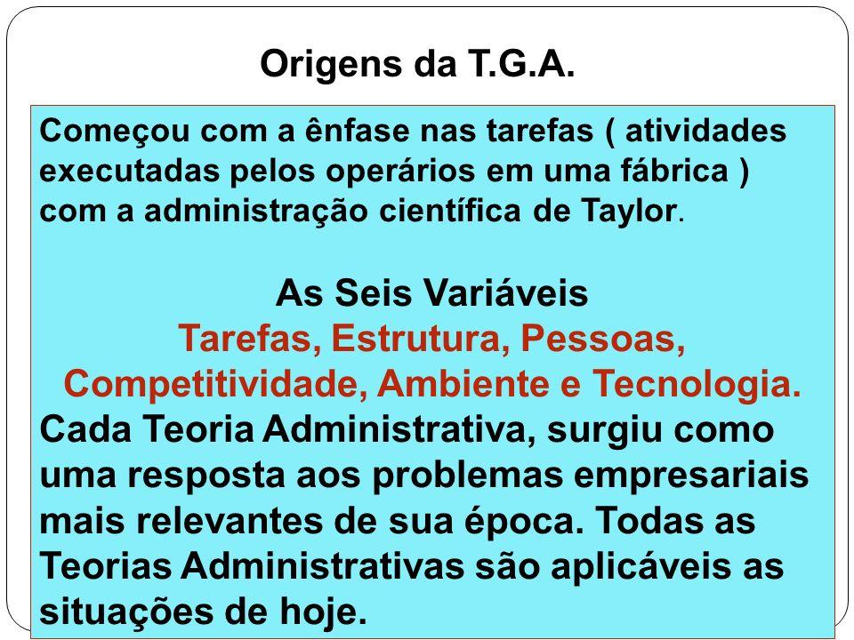 Origens da T.G.A. Começou com a ênfase nas tarefas ( atividades executadas pelos operários em uma fábrica ) com a administração científica de Taylor.