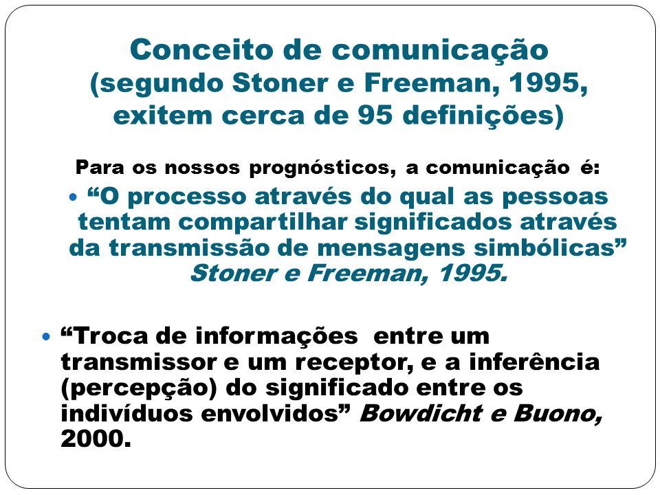 Conceito de comunicação (segundo Stoner e Freeman, 1995, exitem cerca de 95 definições) Para os nossos prognósticos, a comunicação é: O processo atrav